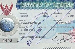 Получение визы в Таиланд для Россиян